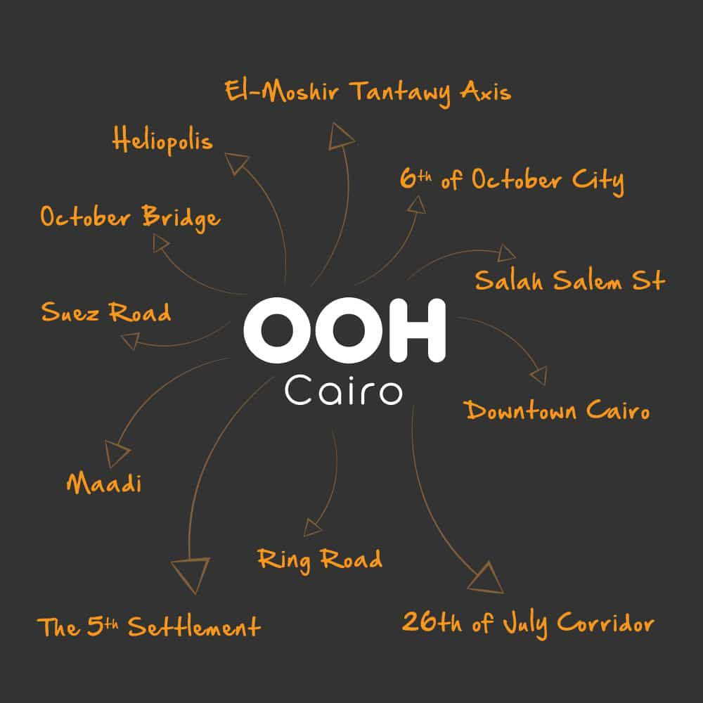 Cairo OOH Map