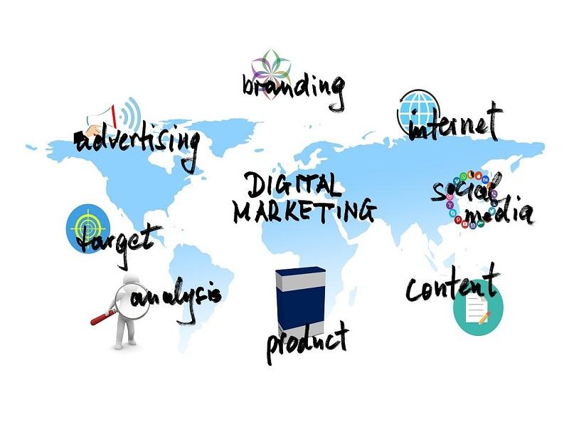Online Branding: A Digital-Centric Approach to Developing Brands