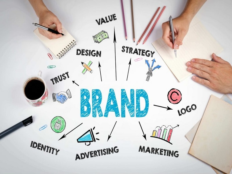 How to Strengthen Your Brand with Your Marketing Strategy